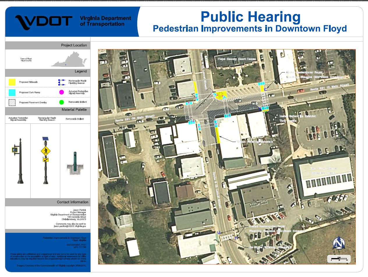 Public Hearing Display